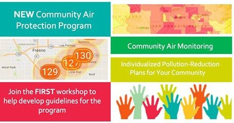 171109 Community Air Monitoring 1st Workshop